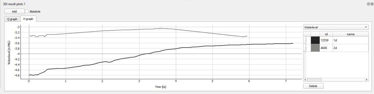 3  Modeller Interface (QGIS Plugin) — 3Di 0 40 documentation